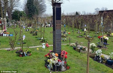 Penemuan besar lokasi makam.@foto: Daily Mail